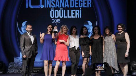 """PERYÖN, Türkiye'nin """"İnsana Değer"""" Uygulamalarını Ödüllendirdi"""