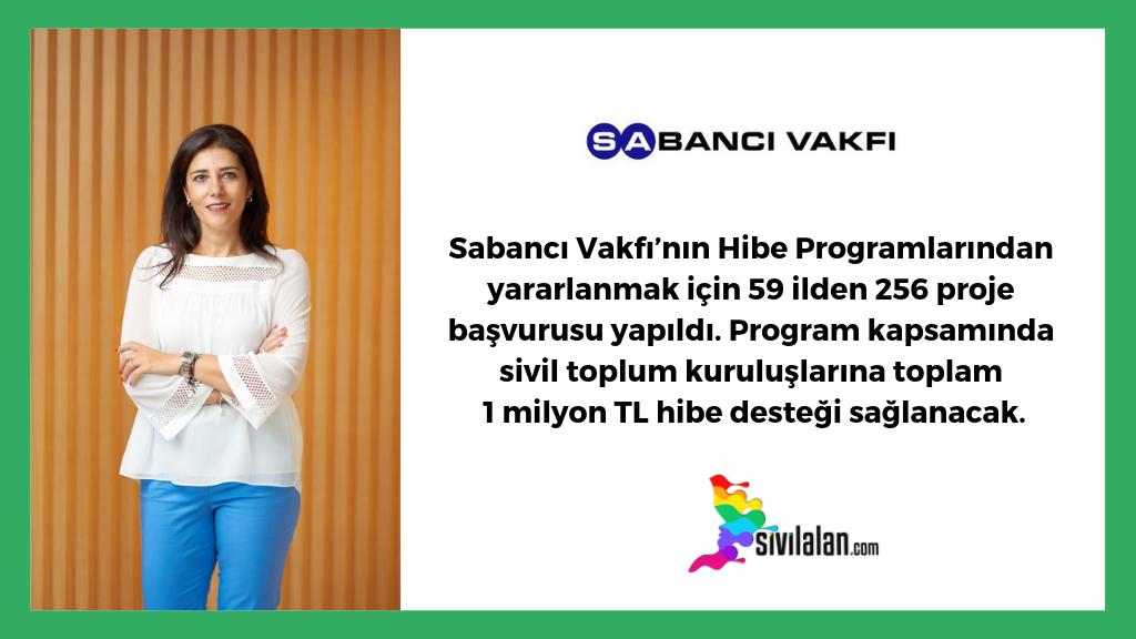 Sabancı Vakfı'nın Hibe Programlarından yararlanmak için 59 ilden 256 proje başvurusu yapıldı. Program kapsamında sivil toplum kuruluşlarına toplam 1 milyon TL hibe desteği sağlanacak.