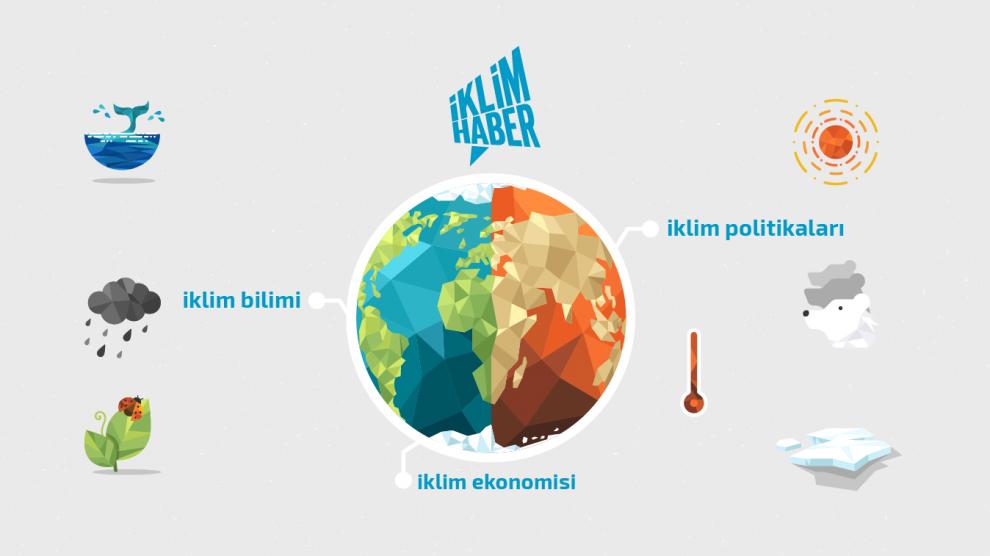 İklim Haber'i Sosyal Medya'da takip edin!