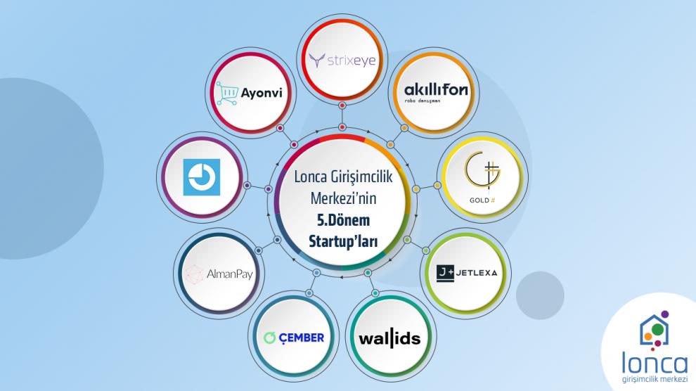 Lonca Girişimcilik Merkezi beşinci döneme 9 startup ile başladı