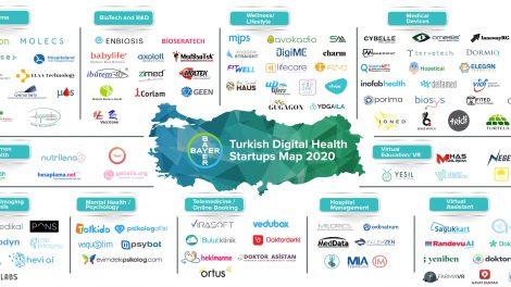 Bayer Türkiye'deki Startup Ekosistemine Destek Vermeye Devam Ediyor