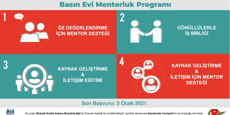 Gazeteciler Cemiyeti Basın Evi Mentorluk Programı Başvuruya Açıldı!