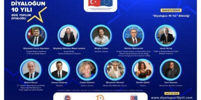 """""""Diyaloğun 10 Yılı Etkinliği"""" Türkiye ve AB Ülkelerinde Birlikte Kutlanacak!"""