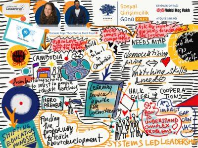 Sosyal Girişimcilik Günü Dördüncü Kez Düzenledi
